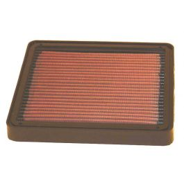 BM-2605 Reemplazo del filtro de aire
